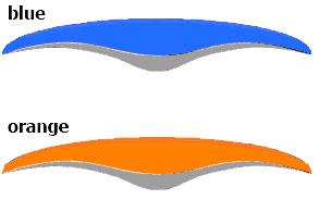 параплан Сyber 2+ - расцветка